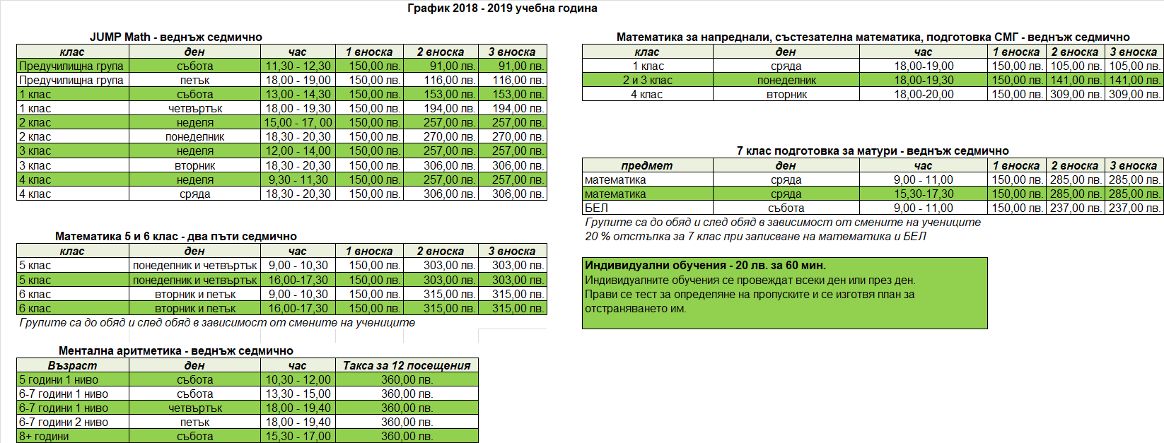 grafik 2018-2019