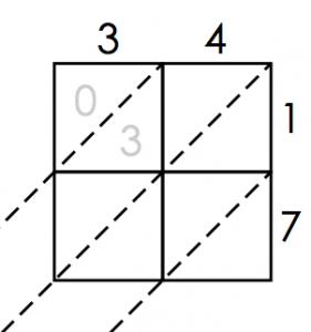 "lattice grid: Школа по JUMP Math ""Аз мога"""
