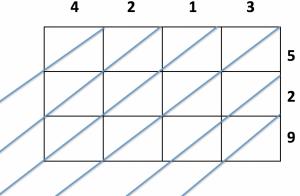 "lattice grid3: Школа по JUMP Math ""Аз мога"""