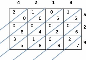 "lattice grid4: Школа по JUMP Math ""Аз мога"""