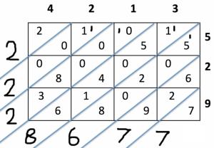 "lattice grid5: Школа по JUMP Math ""Аз мога"""