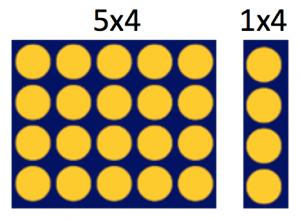 таблица за умножение2