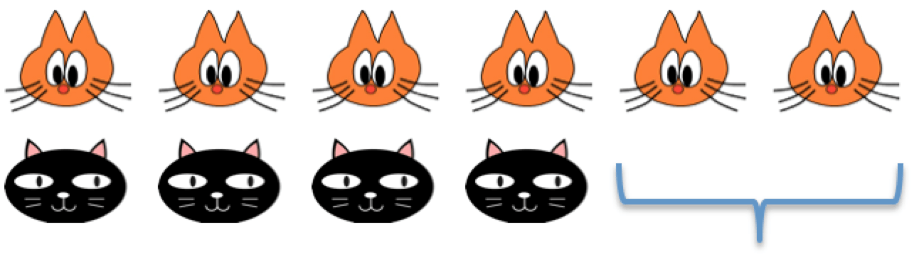 """котки разлика: Школа по JUMP Math """"Аз мога"""""""