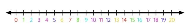 """числова линия: Школа поJUMP Math """"Аз мога"""""""